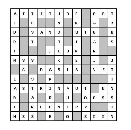 """the odyssey crossword puzzle essay Below is the solution for """"odyssey"""" byline crossword clue this clue was last seen on mar 18 2018 in the newsday crossword puzzle while searching our database we found 1 possible solution matching the query """"""""odyssey"""" byline."""